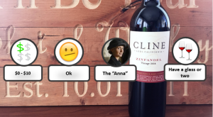 Cline Zinfandel Rating