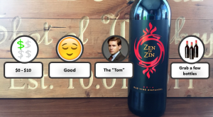 Zen of Zin Rating