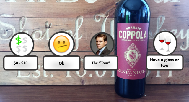 Coppola Zinfandel Rating