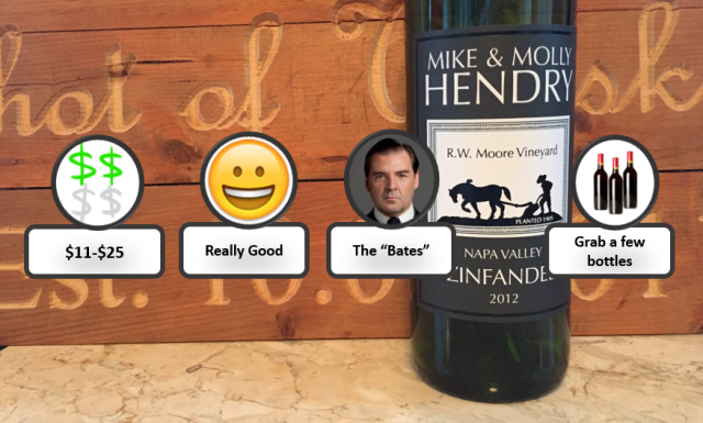 Mike and Molly Zinfandel Rating