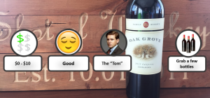 Oak Grove Zinfandel Rating