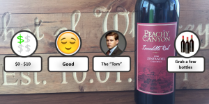 Peachy Canyon Zinfandel Rating