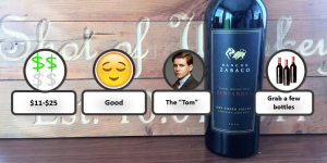 Zabaco Zinfandel Rating