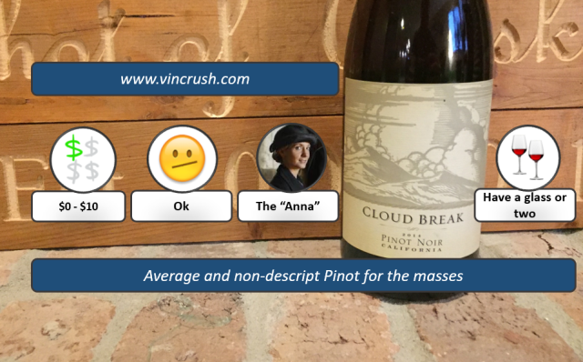 CloudBreak Pinot Noir Rating