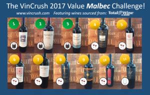Malbec Challenge Results