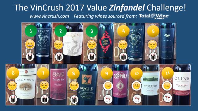 Zinfandel Challenge 2017 Results