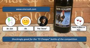 Rex Goliath Pinot Noir Rating