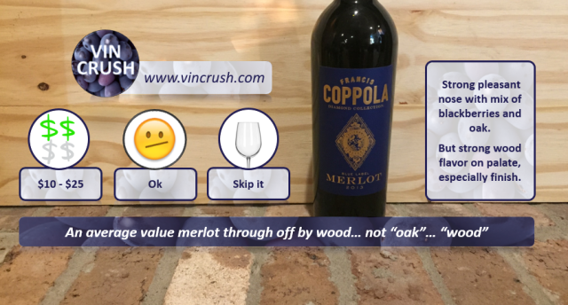 Coppola Merlot Rating
