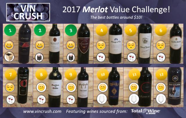 Merlot Challenge Results Summary