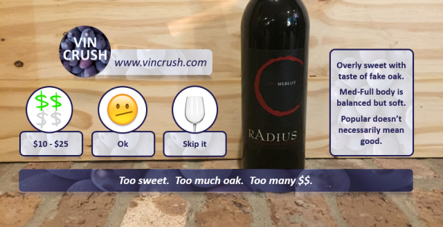 Radius Merlot Rating