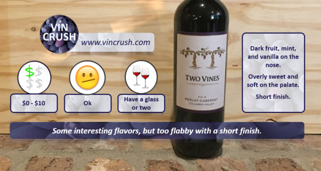 Two Vines Merlot Rating