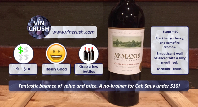 2 McManis Cabernet Rating