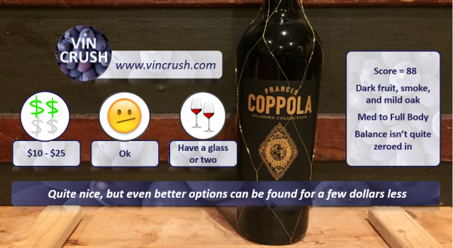 5 Coppola Cab Rating