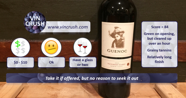 9 Guenoc Cab Review